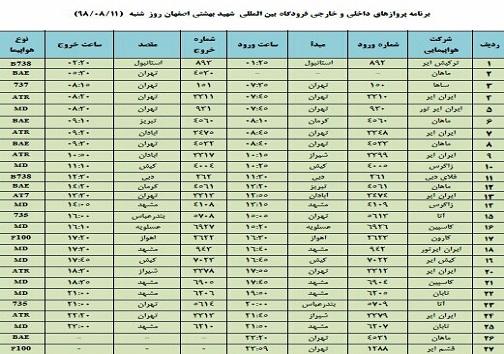 فهرست ۲۷ پرواز داخلی و خارجی فرودگاه اصفهان
