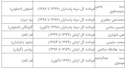 مقامات جمهوری اسلامی از کجا آمدهاند؟
