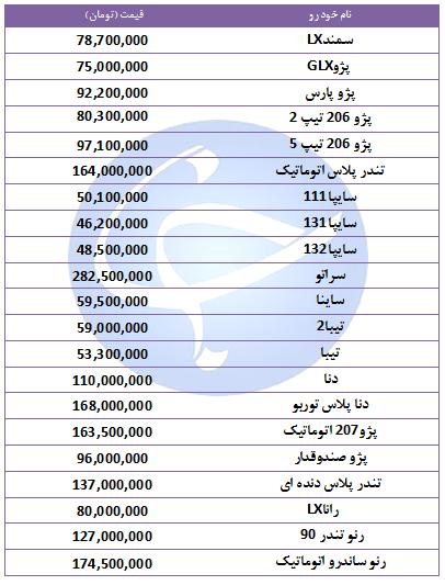 آخرین قیمت خودروهای پرفروش در ۱۲ آبان ۹۸ + جدول