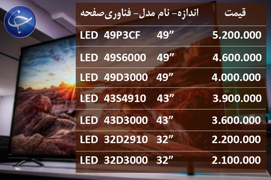 آخرین قیمت انواع تلویزیون در بازار (تاریخ ۱۴ آبان) + جدول