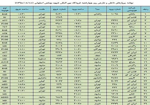 فهرست ۲۹ پرواز داخلی و خارجی فرودگاه اصفهان