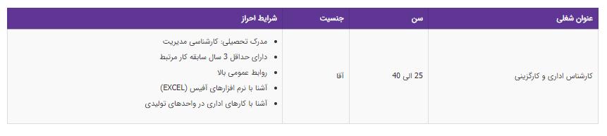 استخدام کارشناس اداری و کارگزینی در تهران