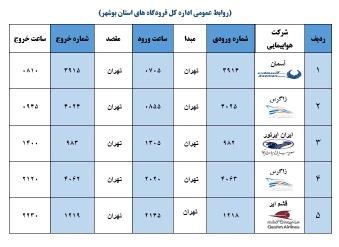 جدول پروازهای فرودگاه بوشهر در ۱۶ آبان ۹۸