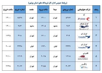 پروازهای فرودگاه بوشهر در ۱۷ آبان ۹۸