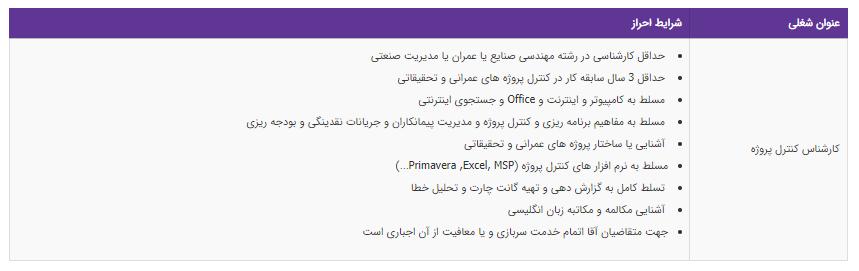 استخدام کارشناس کنترل پروژه شرکت بین المللی در تهران