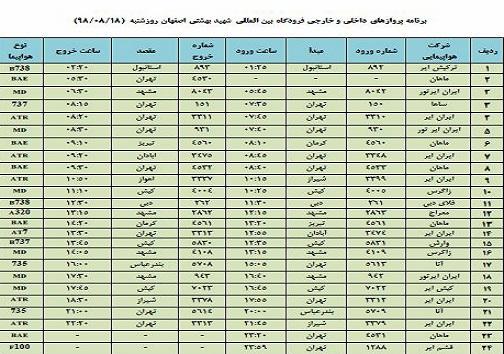 فهرست ۲۴ پرواز فرودگاه شهید بهشتی اصفهان