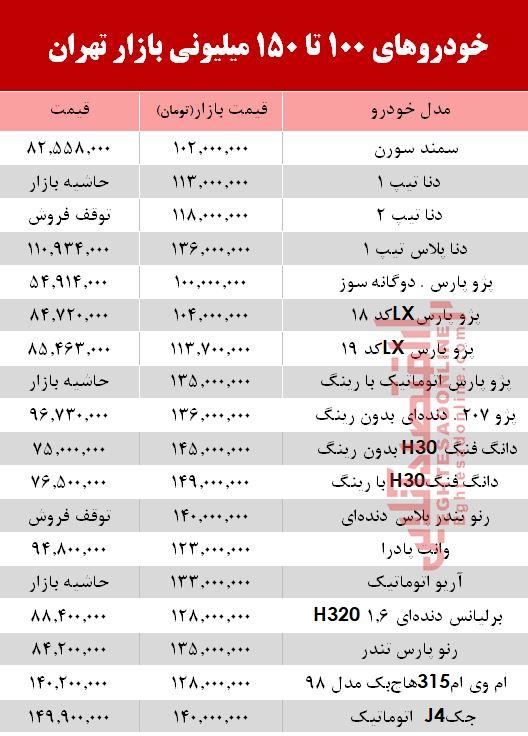 خودروهای زیر ۱۵۰ میلیون بازار تهران را بشناسید + جدول