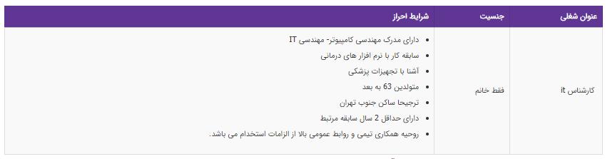استخدام کارشناس it در تهران
