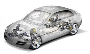 نکاتی مهم از جلوبندی خودرو که باید بدانید