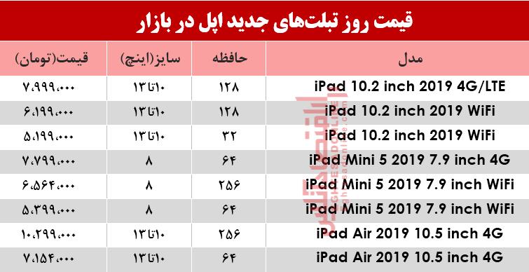 نرخ انواع تبلتهای اپل در بازار +جدول