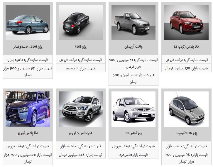 لیست قیمت محصولات ایران خودرو/