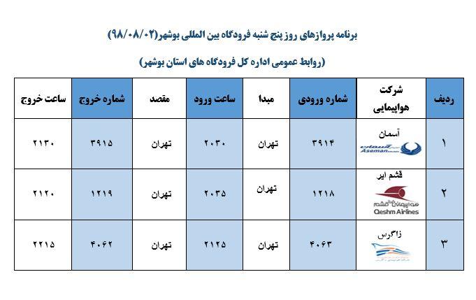 جدول پروازهای فرودگاه بوشهر در ۲ آبان ۹۸