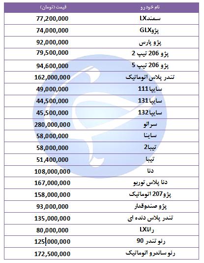 آخرین قیمت خودروهای پرفروش در ۲ آبان ۹۸ + جدول
