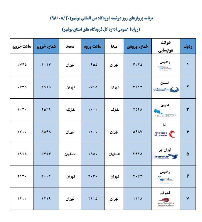 جدول پروازهای فرودگاه بوشهر در ۲۰ آبان ۹۸