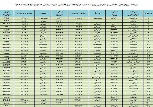 اعلام ۳۱ پرواز داخلی و خارجی فرودگاه اصفهان