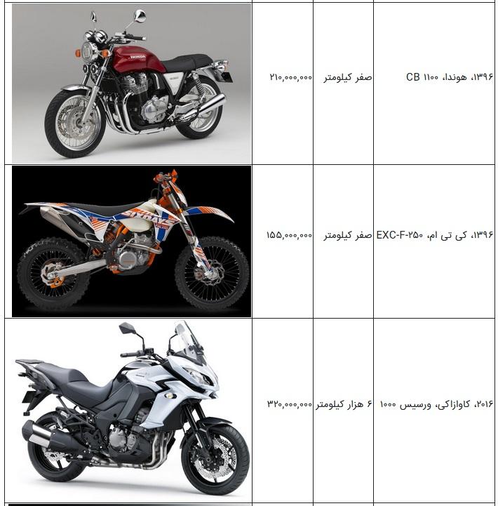 گشتی در بازار موتورسیکلتهای چند صدمیلیون تومانی؛ آمال موتوربازها!