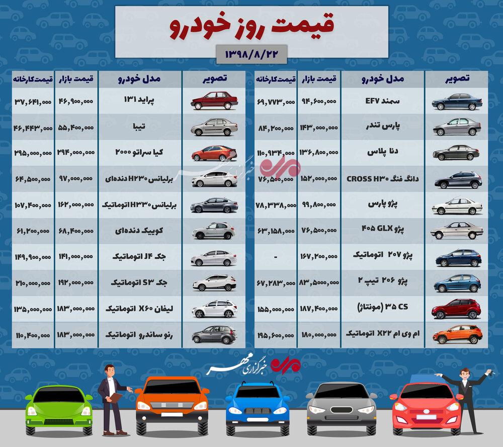 قیمت روز  انواع خودرو + عکس