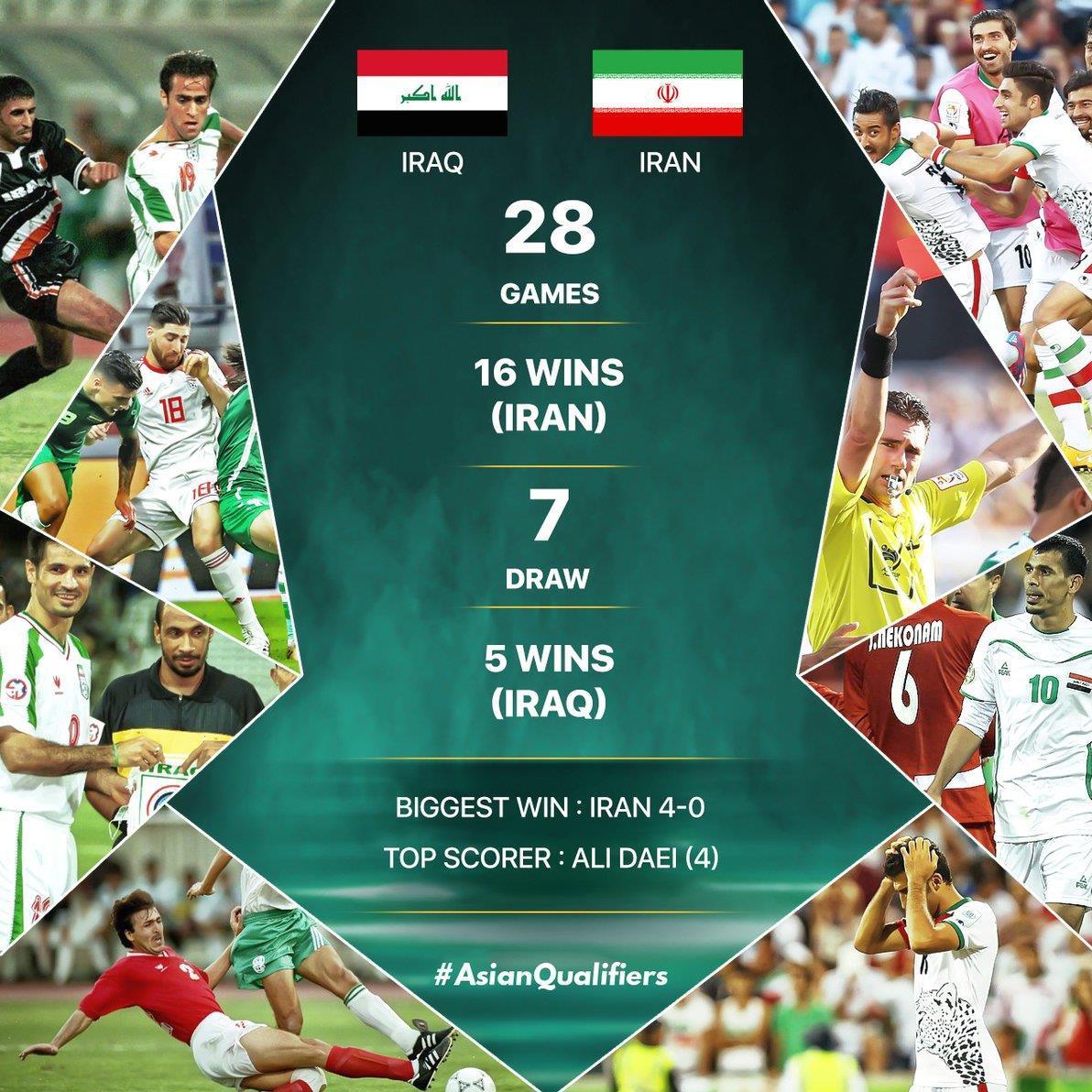 تصویری که AFC با آن به استقبال دیدار ایران و عراق رفت