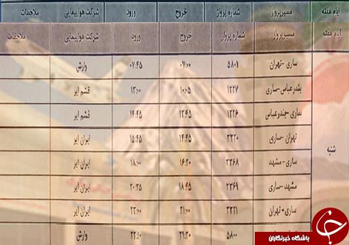 پروازهای شنبه ۲۵ آبان ماه فرودگاههای مازندران