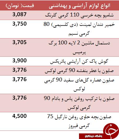 نرخ برخی از انواع قیمت لوازم آرایشی و بهداشتی + جدول