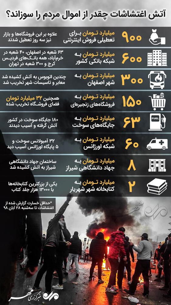آتش اغتشاشات چقدر از اموال مردم را سوزاند؟ +اینفوگرافی