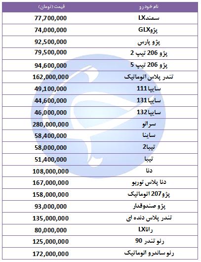 آخرین قیمت خودروهای پرفروش در ۶ آبان ۹۸ + جدول