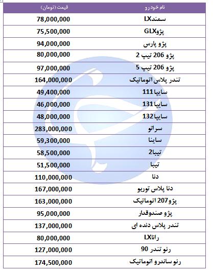 آخرین قیمت خودروهای پرفروش در ۹ آبان ۹۸ + جدول