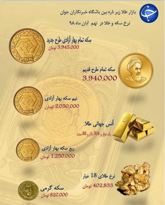 نرخ سکه و طلا در ۹ آبان ۹۸ / قیمت طلای ۱۸ عیار ۴۰۲ هزار تومان شد + جدول