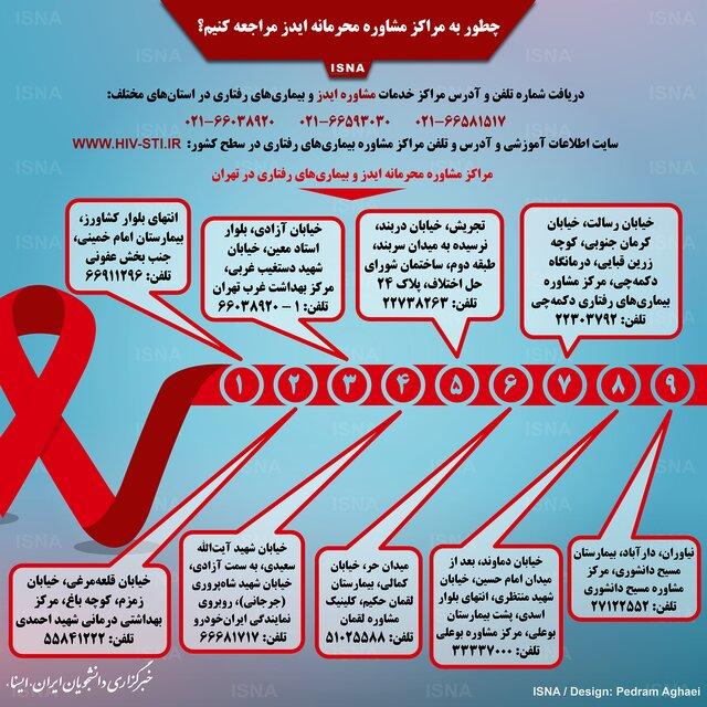 چطور به مراکز مشاوره محرمانه ایدز مراجعه کنیم؟ +اینفوگرافیک