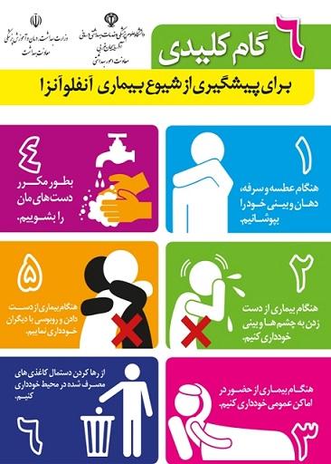 اطلاعاتی در خصوص بیماری آنفلوانزا / پیشگیری، راههای سرایت و درمان بیماری