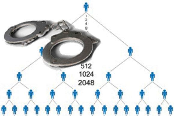 استفاده رایگان از ویزیتورهای مردمی/ نظارت بر کار شرکت های هرمی به دست کیست؟