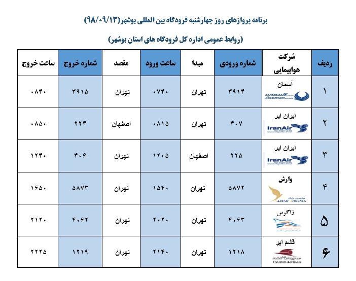 جدول پروازهای فرودگاه بوشهر در ۱۳ آذر ۹۸