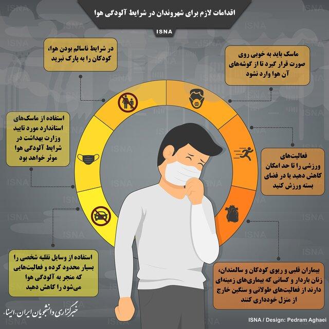 اقدامات لازم برای شهروندان در شرایط آلودگی هوا