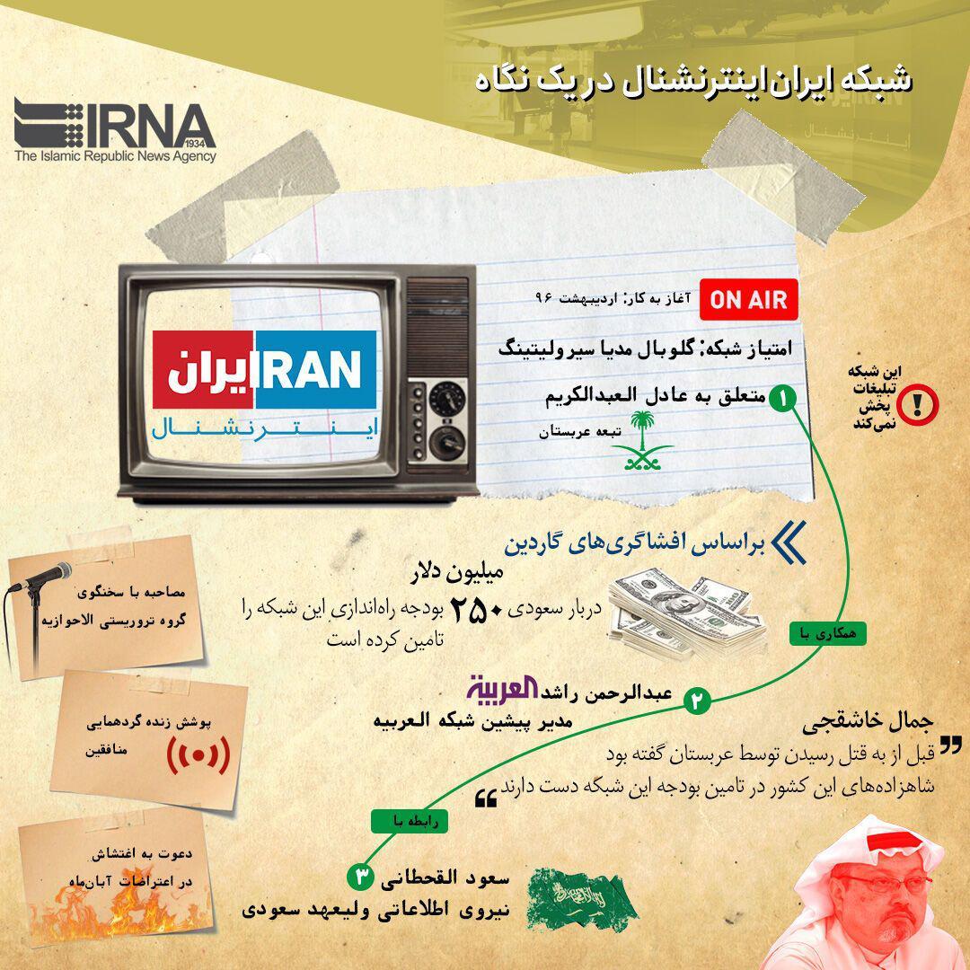 شبکه «ایران اینترنشنال» منابع مالی خود را از کجا تامین میکند؟