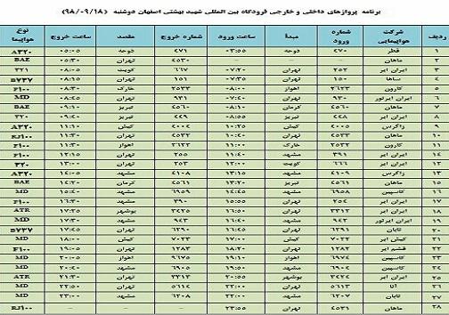 فراز و فرود ۲۸ پرواز داخلی و خارجی در فرودگاه بین المللی اصفهان