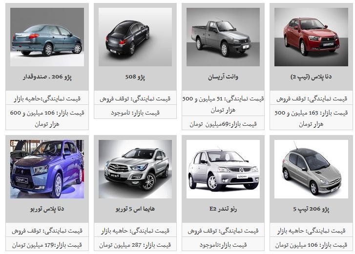 نوسان قیمت محصولات ایران خودرو در بازار آزاد/ سمند ال ایکس ۸۳ میلیون و ۵۰۰ هزار تومان شد