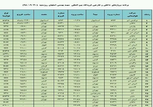 فهرست ۲۹ پرواز داخلی وخارجی فرودگاه اصفهان