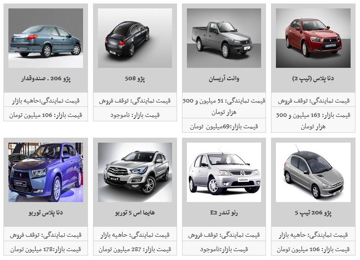نوسان قیمت محصولات ایران خودرو در بازار آزاد/ سمند LX به نرخ ۸۴ میلیون تومان رسید
