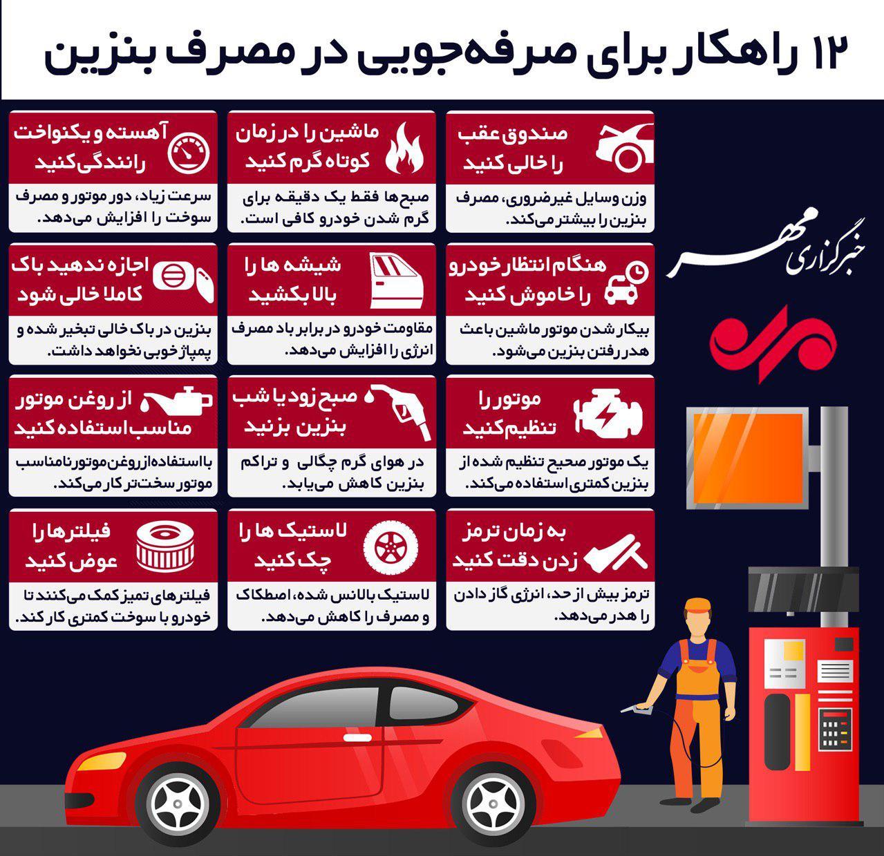 اینفوگرافیکی در خصوص ۱۲ راهکار برای صرفهجویی در مصرف بنزین