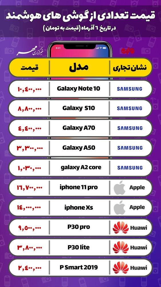 قیمت تعدادی از گوشیهای هوشمند