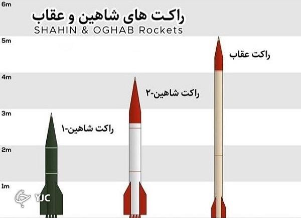 اسمان کشور زیر بال های شاهین و عقاب ایرانی + تصاویر