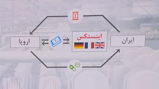 آیا بحران کرونا بر کارآیی اینستکس تاثیر میگذارد؟ / ژست حقوق بشری اروپا در کمک به ایران