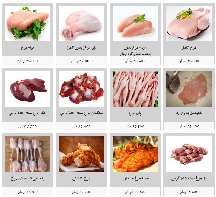 نرخ مصوب انواع گوشت مرغ،قطعه بندی و بسته بندی در غرفه های تره بار