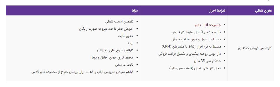استخدام کارشناس فروش حرفه ای در تهران