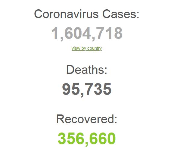 آخرین خبرها درباره همهگیری جهانی کرونا/ ثبت ۱۷۸۳ فوت در ۲۴ ساعت گذشته در آمریکا