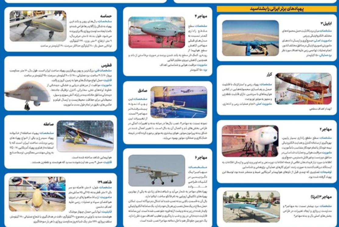 قویترین و پیشرفتهترین پهپادهای ایرانی را بشناسید / ۱۲ هواپیمایی که دیروز به ارتش تحویل داده شد چه ویژگیهایی دارند؟