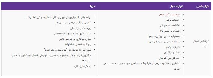 استخدام کارشناس فروش تلفنی در تهران