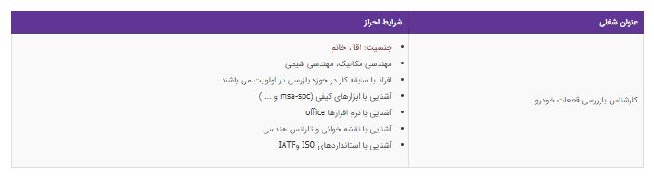 استخدام کارشناس بازررسی قطعات خودرو در تهران