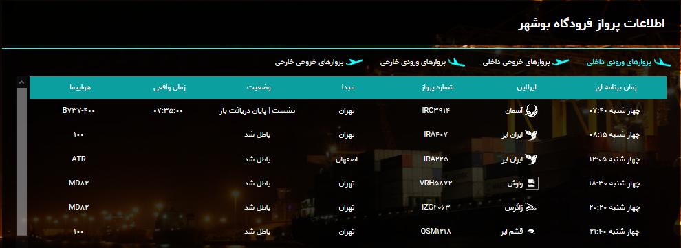 لغو پروازهای فرودگاه بوشهر