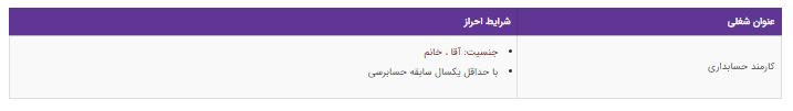 استخدام کارمند حسابداری در تهران